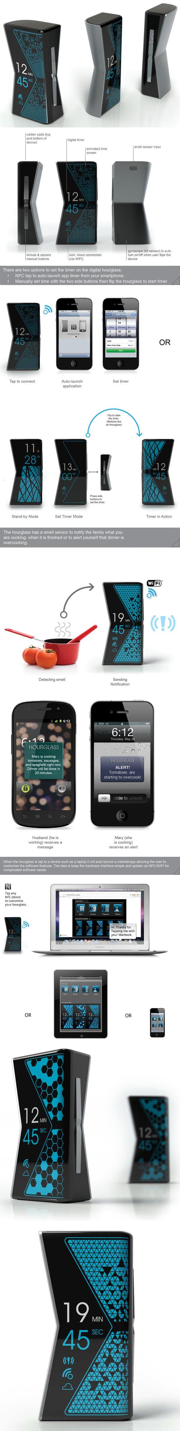 Цифровой кулинарный «будильник» «Hourglass Device»