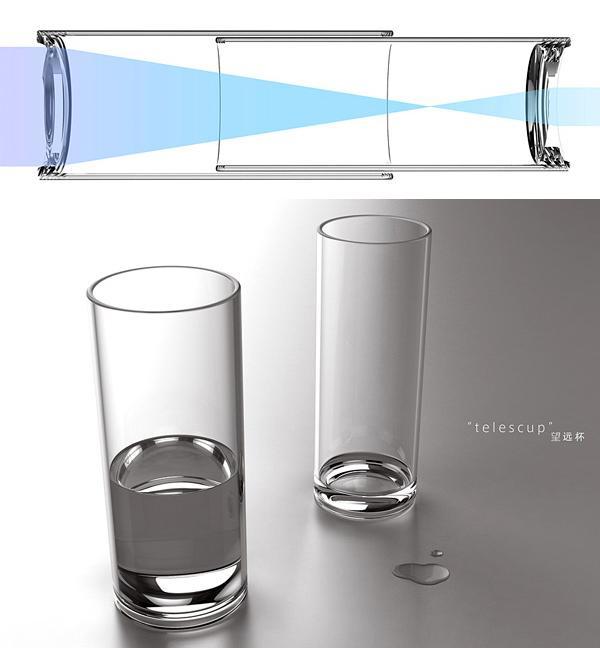 Телескоп «Telescup» из двух стаканов