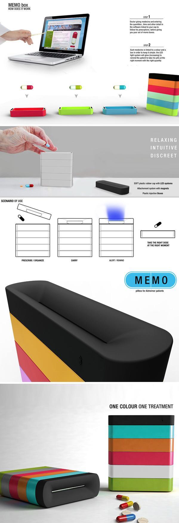 Контейнер «Pill Box» для пациентов с плохой памятью