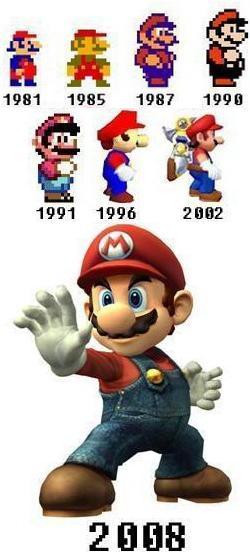 «Super Mario Bros»