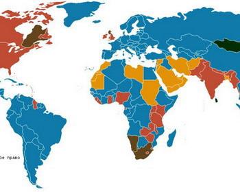 Сопоставление правовых систем мира